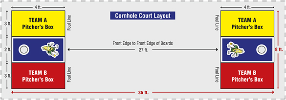 graphic regarding Hand and Foot Rules Printable called The Easy Recommendations in the direction of Cornhole