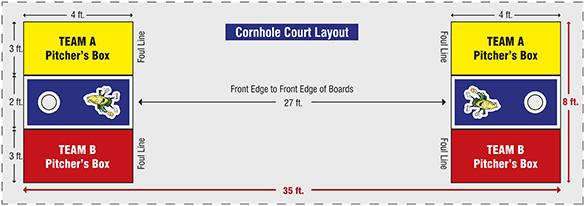 photograph regarding Printable Cornhole Rules named The Uncomplicated Pointers toward Cornhole